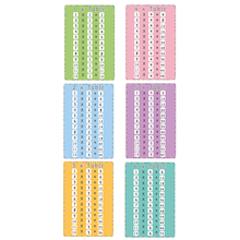 Colourful Multiplication Table Signboards  medium