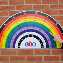 Multiplication Rainbow Playground Sign  medium