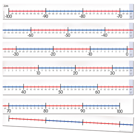 buy number line 100 to 100 in six sections tts international