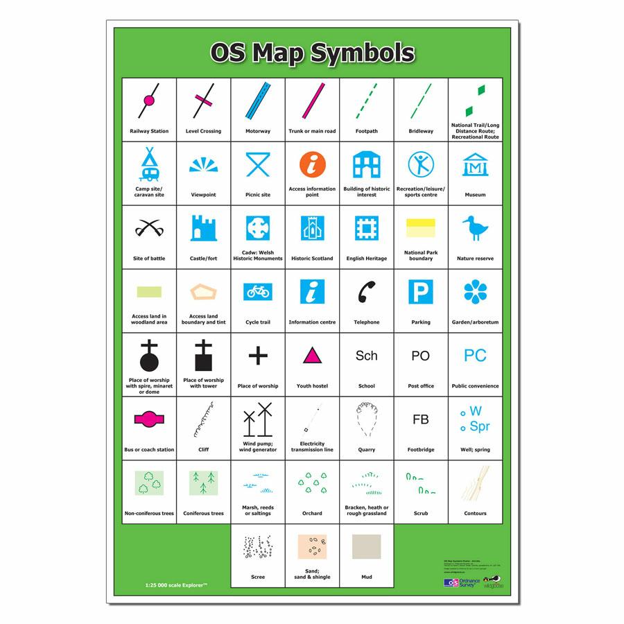 Buy Os Map Symbols Poster A1 Ideal For Schools Tts