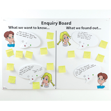 Recordable Scientific Enquiry Whiteboard  medium