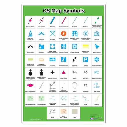 Ordnance Survey Map Symbols Buy OS Map Symbols Poster A1 | Ideal For Schools | TTS Ordnance Survey Map Symbols