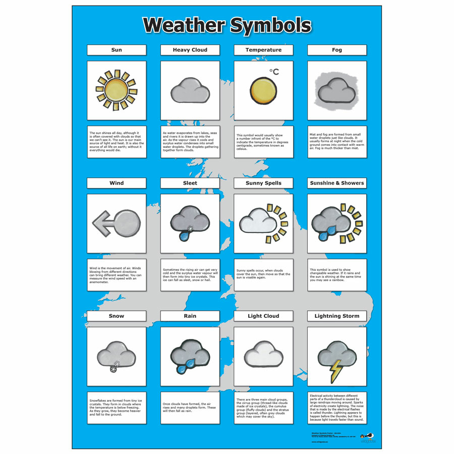 Buy Weather Symbols Poster A1 Tts International